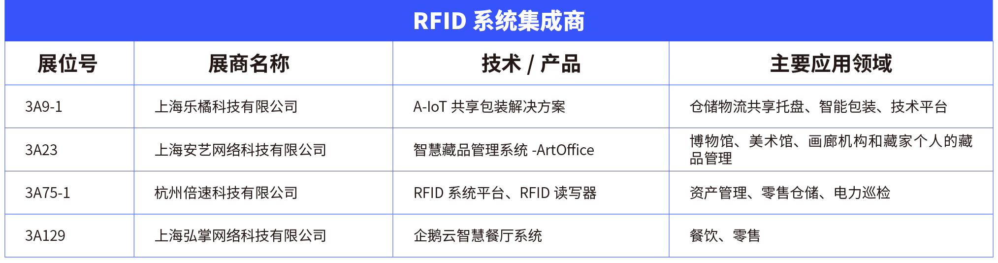 rfid系统集成商